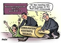 Mobilisation des travailleurs sociaux le snuter fsu la - Grille indiciaire infirmiere categorie b ...